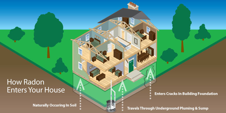 Radon Testing Tennessee